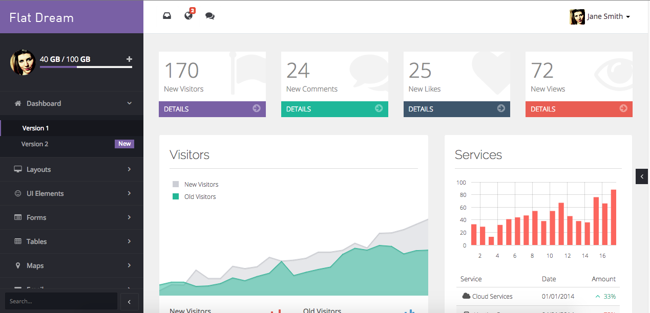 Angular JS and HTML5 Admin Templates